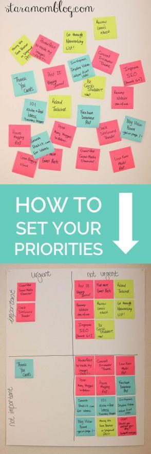 Método de David Allen para aprender a organizarte